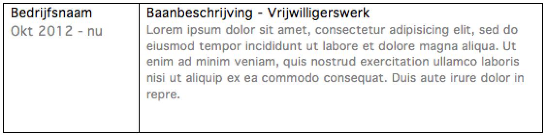 Vrijwilligerswerk op je CV vermelden   Solliciteer.net