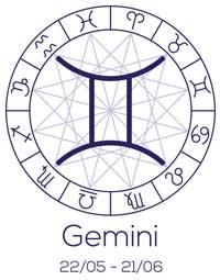geboortedatum_sterrenbeeld_zodiac