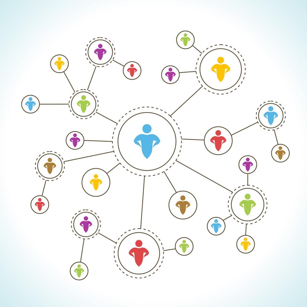 Sociaal en zakelijk netwerk
